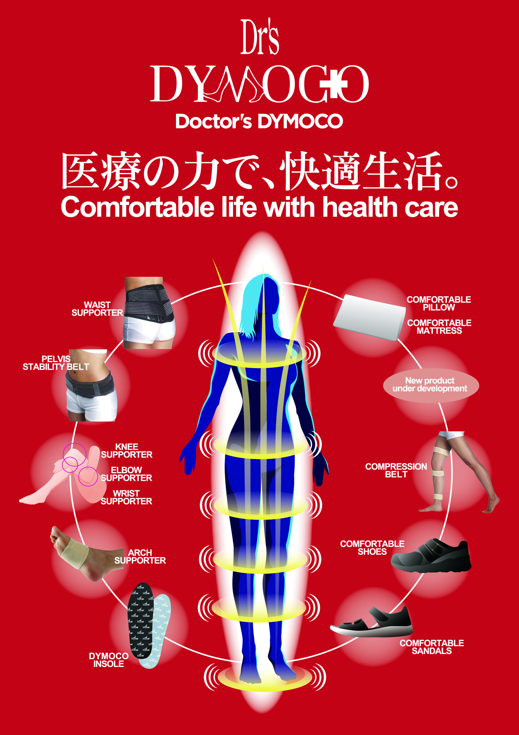 Dr's DYMOCO 護具 Supporter